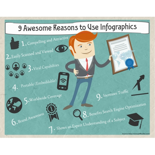 Infographic 9 Awesome Reasons to Use Infographics