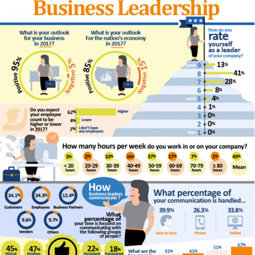TAB Infographic Design