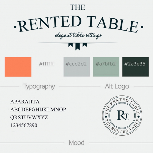 The Rented Table