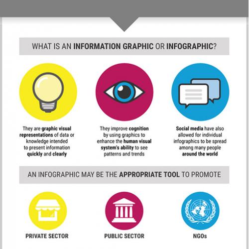 Raziona Fantasia Infographics