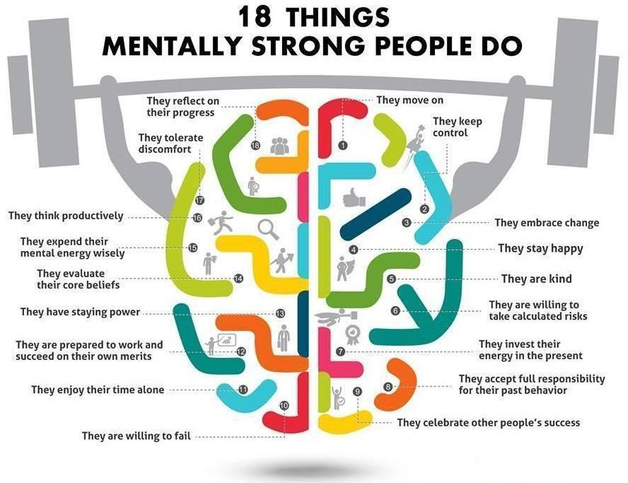 Things Mentally strong people do infographic