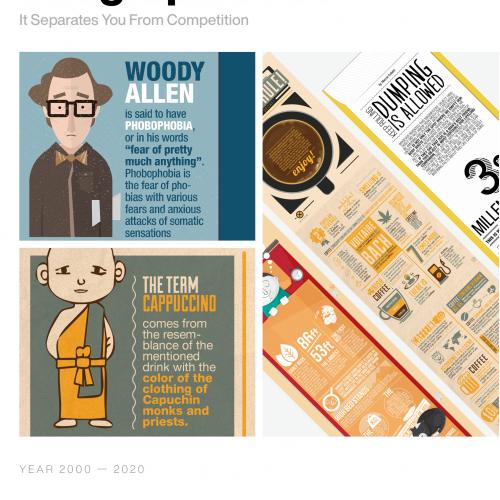 Infographic art