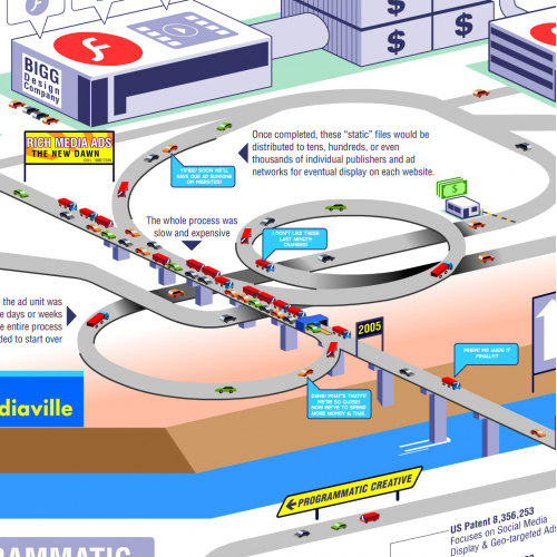 Traffic monitoring software infographic