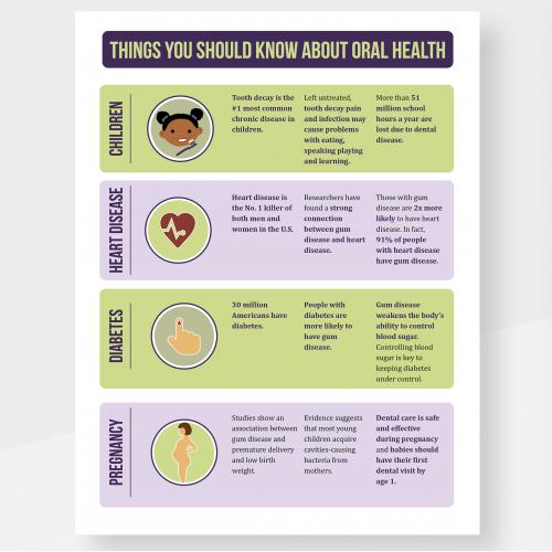 Oral Health Colorado Flyer