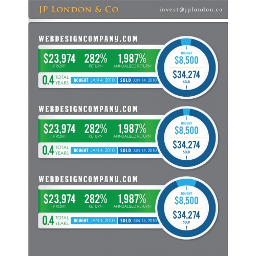 JP London Infographic