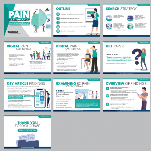 Medical Presentation Infographic