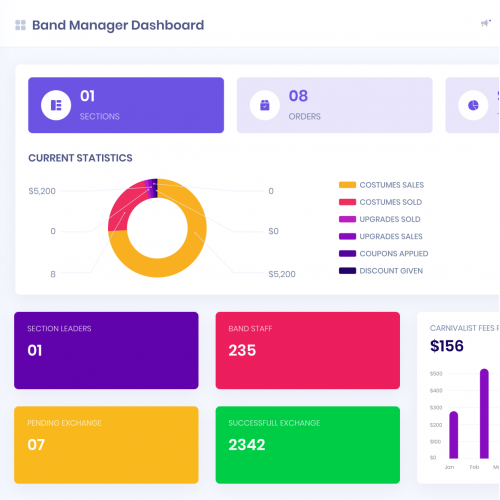 Carnivalist Sales Management Dashboard Design