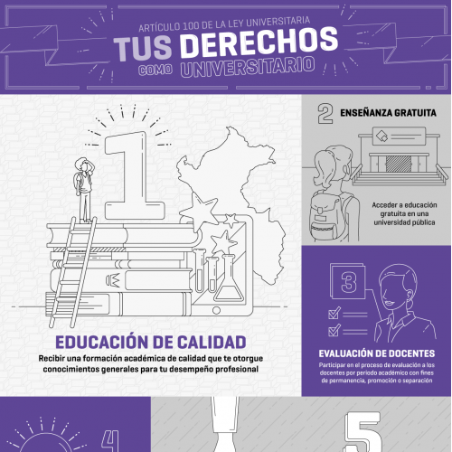 Infographic - Students Rights
