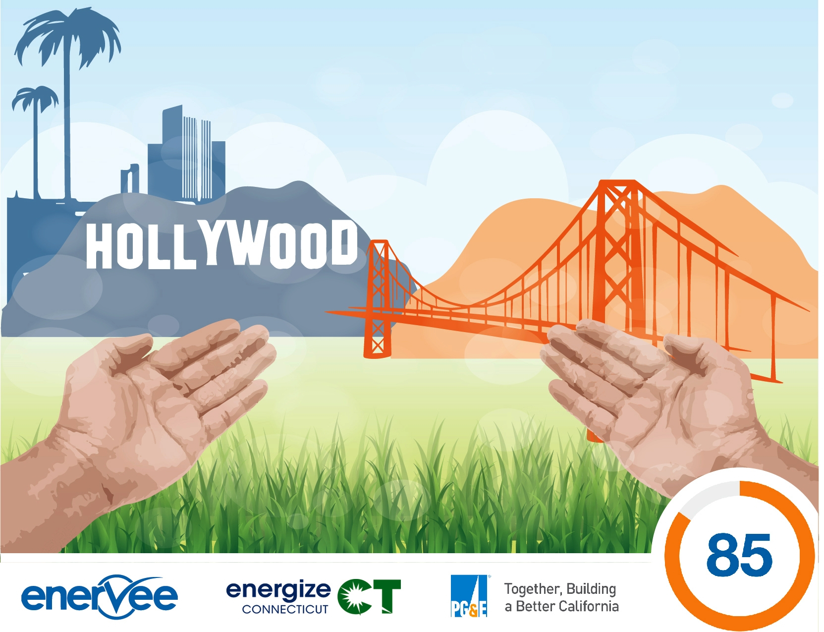 Enervee save the environment and give to charity