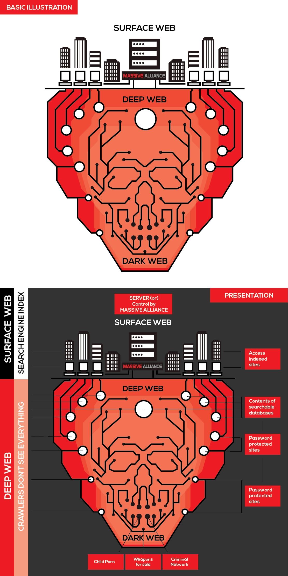 Cyber intelligence illustration for massive alliance