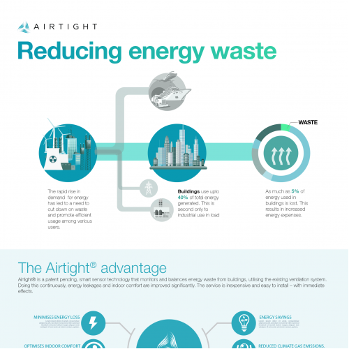 Airtight Product Infographic