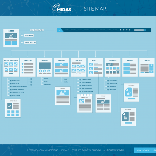 MIDAS COMMUNICATIONS SITE MAP
