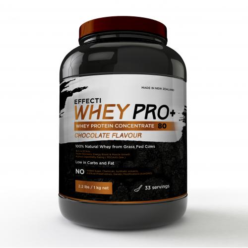 Dietary supplement label design
