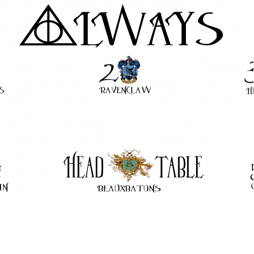 Harry Potter Seating chart