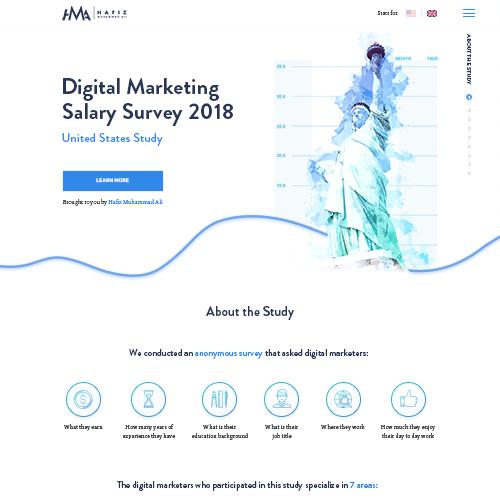 USA Digital Marketing Survey Report Landing Page