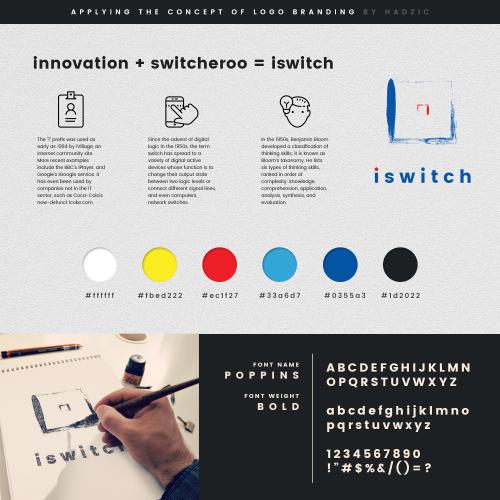 Logo design, brand identity